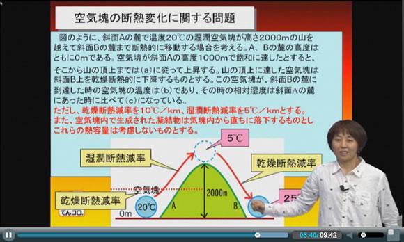 フェーン現象(3章:大気の熱力...