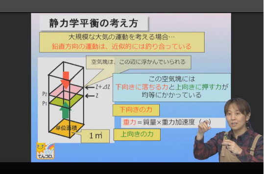 気象予報士講座~第2章 大気の熱力学1「静力学平衡」より