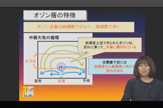 気象予報士講座「大気の鉛直構造・対流圏」より