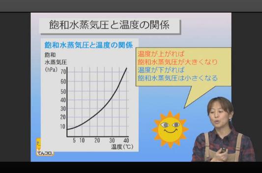 「飽和水蒸気圧と温度の関係」~気象予報士講座より