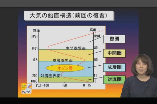 気象予報士講座「大気の鉛直構造・成層圏」より