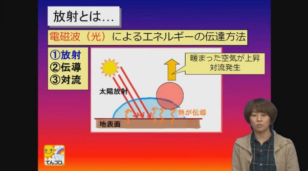 佐々木恭子先生の気象予報士講座