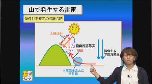 てんコロ。気象予報士講座