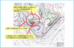 解析済みの天気図